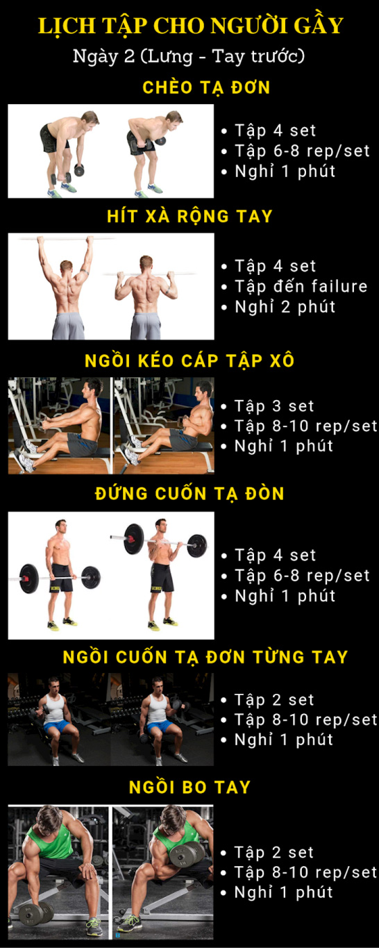 lich-tap-gym-tang-can-niibeans